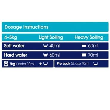 Detergent concentrat pentru rufe aromă Fresh 50 spalari 2 L Ecozone 2